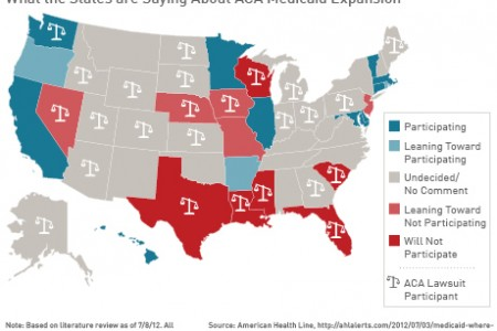 States not participating in Medicaid Expansion So Far