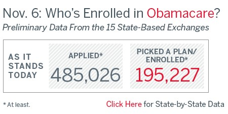 The Affordable Care Act Having an Impact in Some States but not Pennsylvania